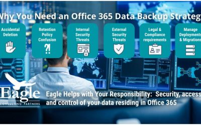Do I Need a Data Backup Strategy for Office 365?